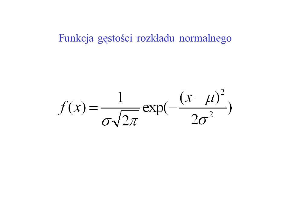 Pochodne cząstkowe: P = 6000 m 2 ± 4 m 2 Błąd względny pola figury: