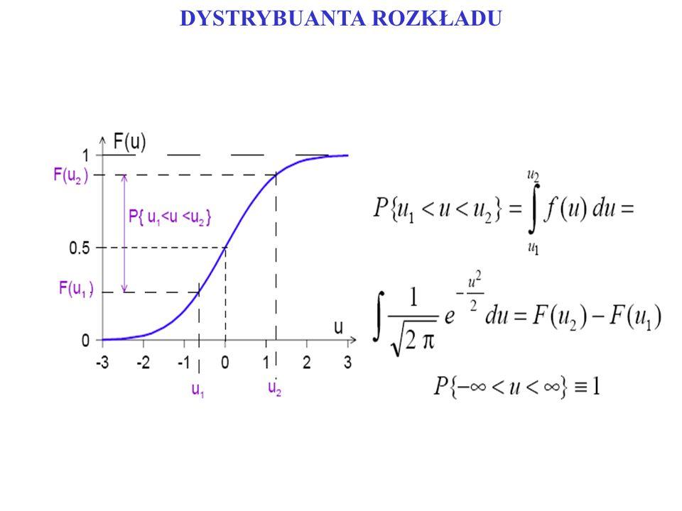 Wyrównanie i ocena dokładności obserwacji bezpośrednich jednakowo dokładnych Teoria błędów posługuje się błędami pozornymi przy obliczaniu wartości najbardziej prawdopodobnej.