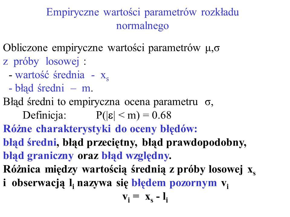 Empiryczne wartości parametrów rozkładu normalnego Obliczone empiryczne wartości parametrów μ,σ z próby losowej : - wartość średnia - x s - błąd średni – m.