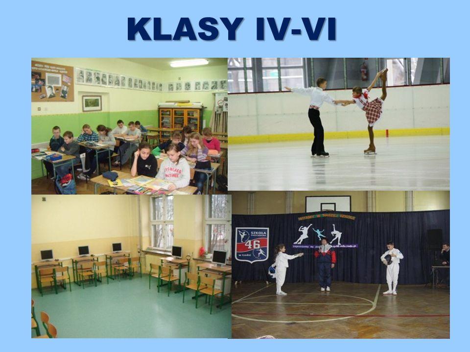 KLASY IV-VI