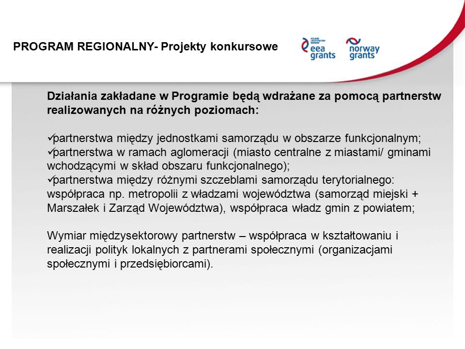 Działania zakładane w Programie będą wdrażane za pomocą partnerstw realizowanych na różnych poziomach: partnerstwa między jednostkami samorządu w obszarze funkcjonalnym; partnerstwa w ramach aglomeracji (miasto centralne z miastami/ gminami wchodzącymi w skład obszaru funkcjonalnego); partnerstwa między różnymi szczeblami samorządu terytorialnego: współpraca np.
