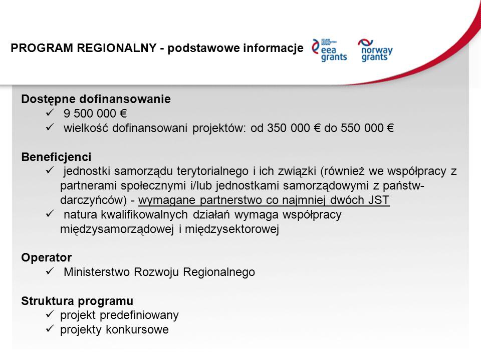 Dostępne dofinansowanie 9 500 000 € wielkość dofinansowani projektów: od 350 000 € do 550 000 € Beneficjenci jednostki samorządu terytorialnego i ich związki (również we współpracy z partnerami społecznymi i/lub jednostkami samorządowymi z państw- darczyńców) - wymagane partnerstwo co najmniej dwóch JST natura kwalifikowalnych działań wymaga współpracy międzysamorządowej i międzysektorowej Operator Ministerstwo Rozwoju Regionalnego Struktura programu projekt predefiniowany projekty konkursowe PROGRAM REGIONALNY - podstawowe informacje