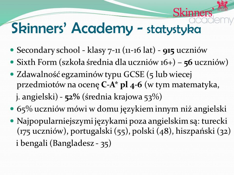 Skinners' Academy - statystyka Secondary school - klasy 7-11 (11-16 lat) - 915 uczniów Sixth Form (szkoła średnia dla uczniów 16+) – 56 uczniów) Zdawalność egzaminów typu GCSE (5 lub wiecej przedmiotów na ocenę C-A* pl 4-6 (w tym matematyka, j.