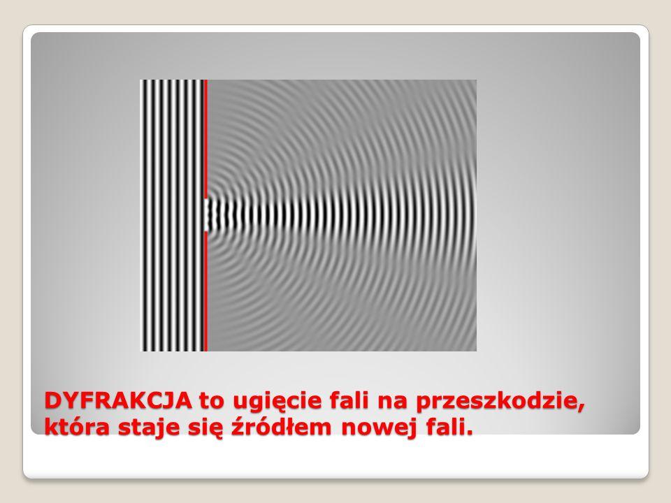DYFRAKCJA to ugięcie fali na przeszkodzie, która staje się źródłem nowej fali.