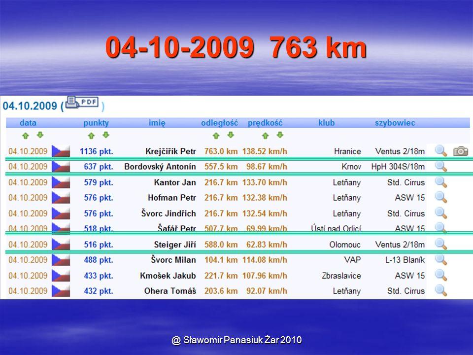 @ Sławomir Panasiuk Żar 2010 04-10-2009 763 km