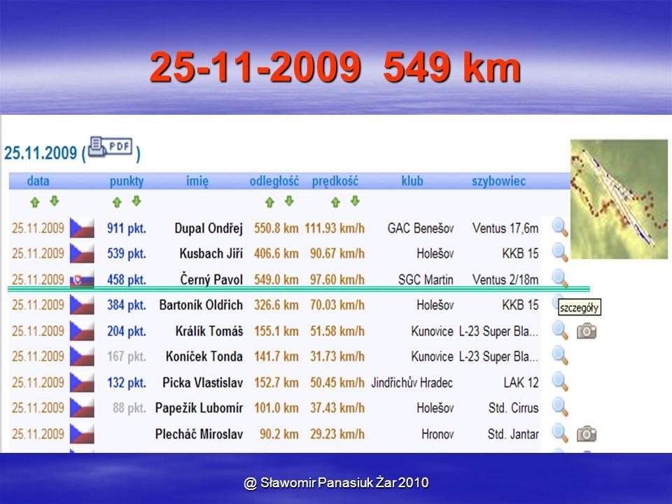 @ Sławomir Panasiuk Żar 2010 25-11-2009 549 km