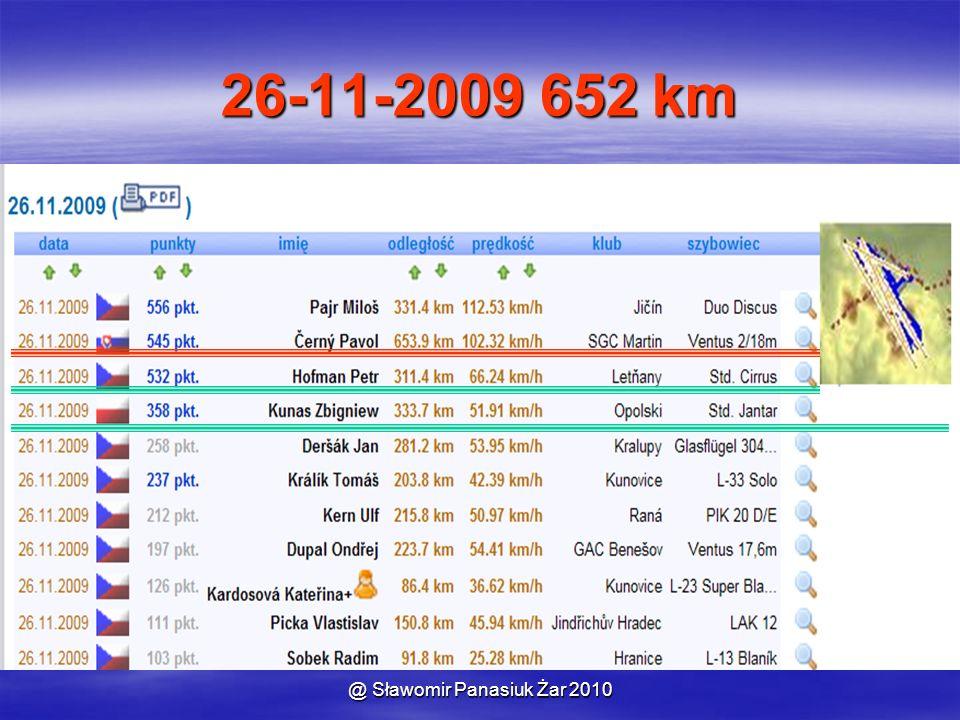 @ Sławomir Panasiuk Żar 2010 26-11-2009 652 km