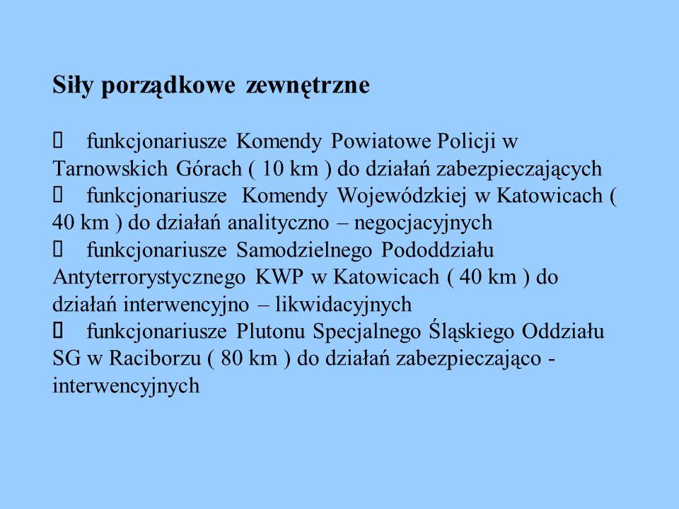 Siły porządkowe zewnętrzne  funkcjonariusze Komendy Powiatowe Policji w Tarnowskich Górach ( 10 km ) do działań zabezpieczających  funkcjonariusze Komendy Wojewódzkiej w Katowicach ( 40 km ) do działań analityczno – negocjacyjnych  funkcjonariusze Samodzielnego Pododdziału Antyterrorystycznego KWP w Katowicach ( 40 km ) do działań interwencyjno – likwidacyjnych  funkcjonariusze Plutonu Specjalnego Śląskiego Oddziału SG w Raciborzu ( 80 km ) do działań zabezpieczająco - interwencyjnych