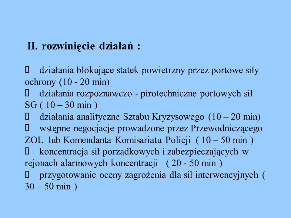 II. rozwinięcie działań :  działania blokujące statek powietrzny przez portowe siły ochrony (10 - 20 min)  działania rozpoznawczo - pirotechniczne