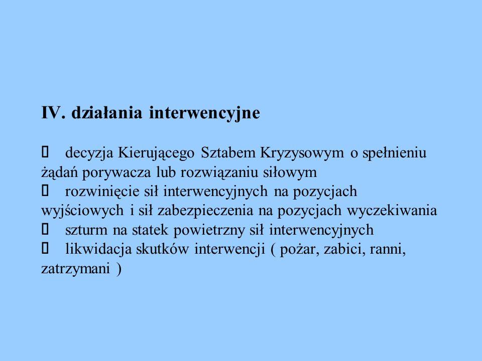 IV. działania interwencyjne  decyzja Kierującego Sztabem Kryzysowym o spełnieniu żądań porywacza lub rozwiązaniu siłowym  rozwinięcie sił interwen
