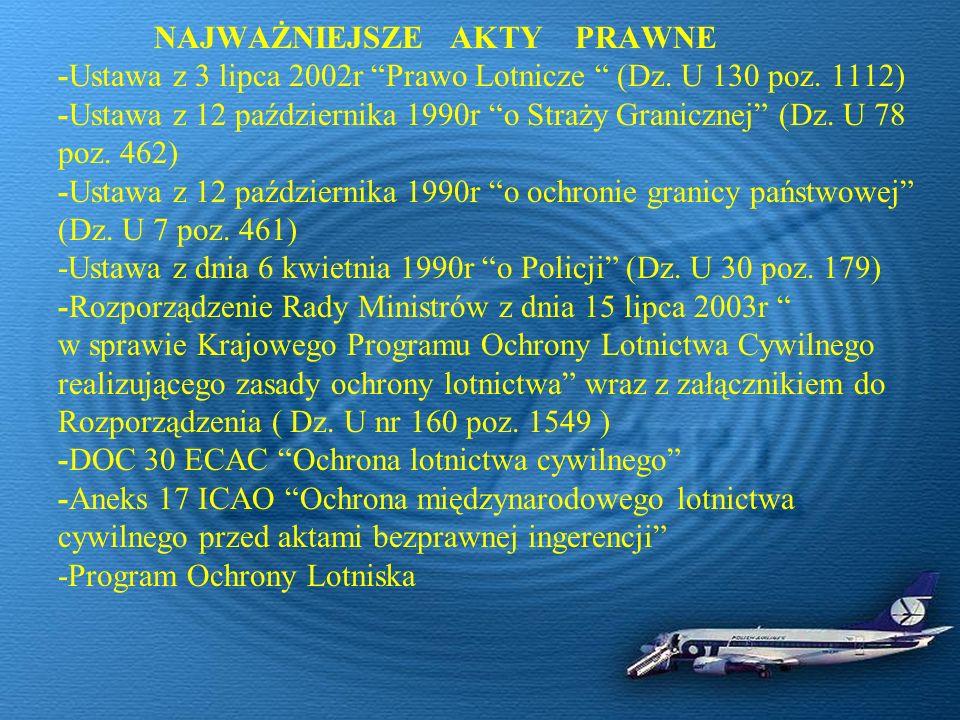 Służby ochrony w Porcie Lotniczym Wewnętrzna Służba Ochrony - Straż Ochrony Lotniska (SOL) Straż Graniczna (SG) Policja