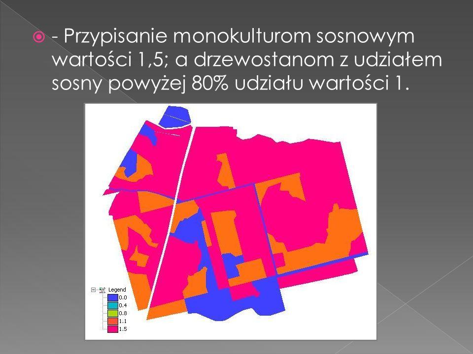 - Przypisanie monokulturom sosnowym wartości 1,5; a drzewostanom z udziałem sosny powyżej 80% udziału wartości 1.