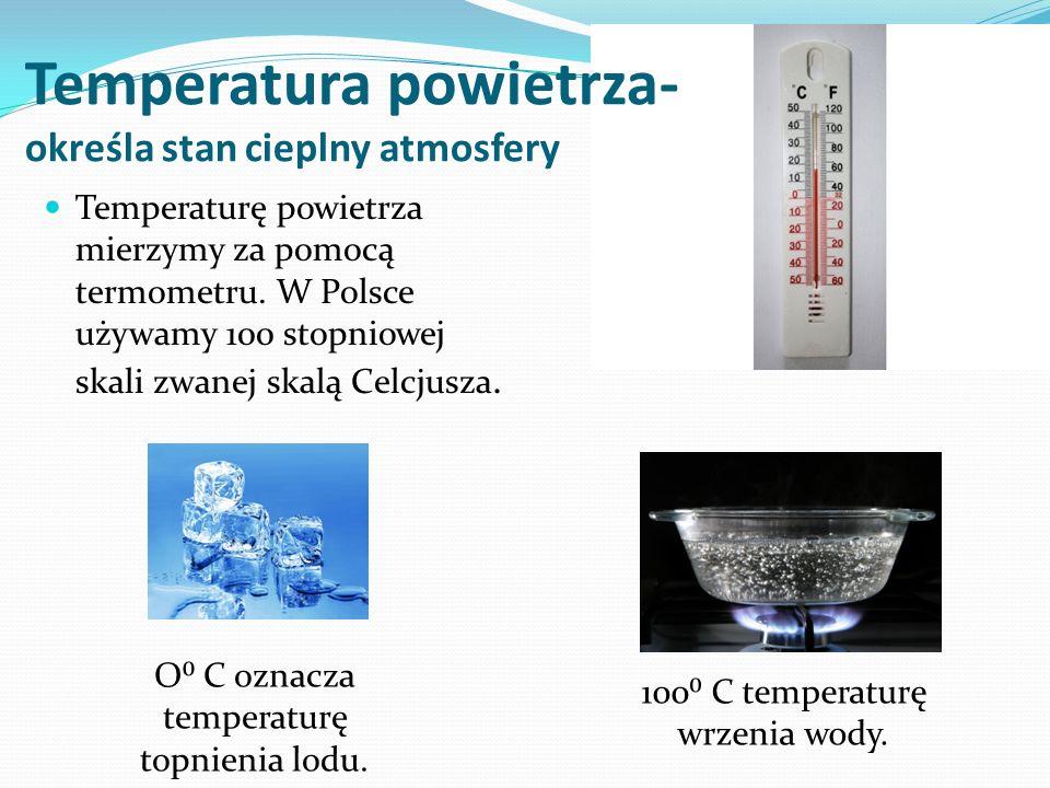 Temperatura powietrza- określa stan cieplny atmosfery Temperaturę powietrza mierzymy za pomocą termometru.