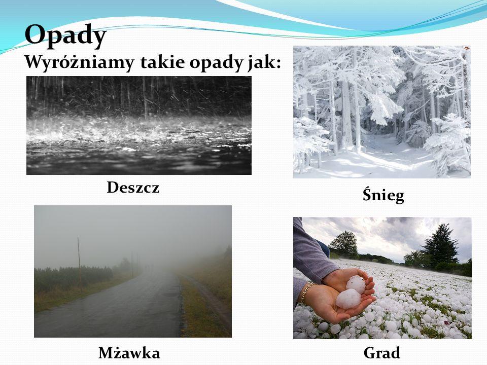 Opady Wyróżniamy takie opady jak: Deszcz Śnieg MżawkaGrad