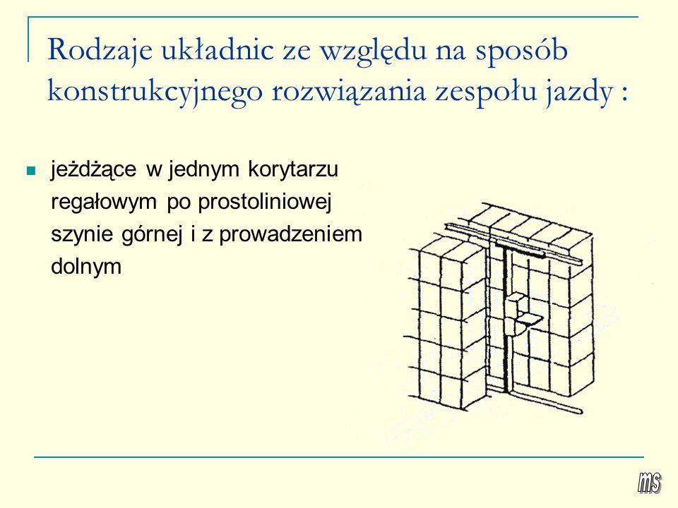 Korzeń Z., Logistyczne systemy transportu bliskiego i magazynowania.