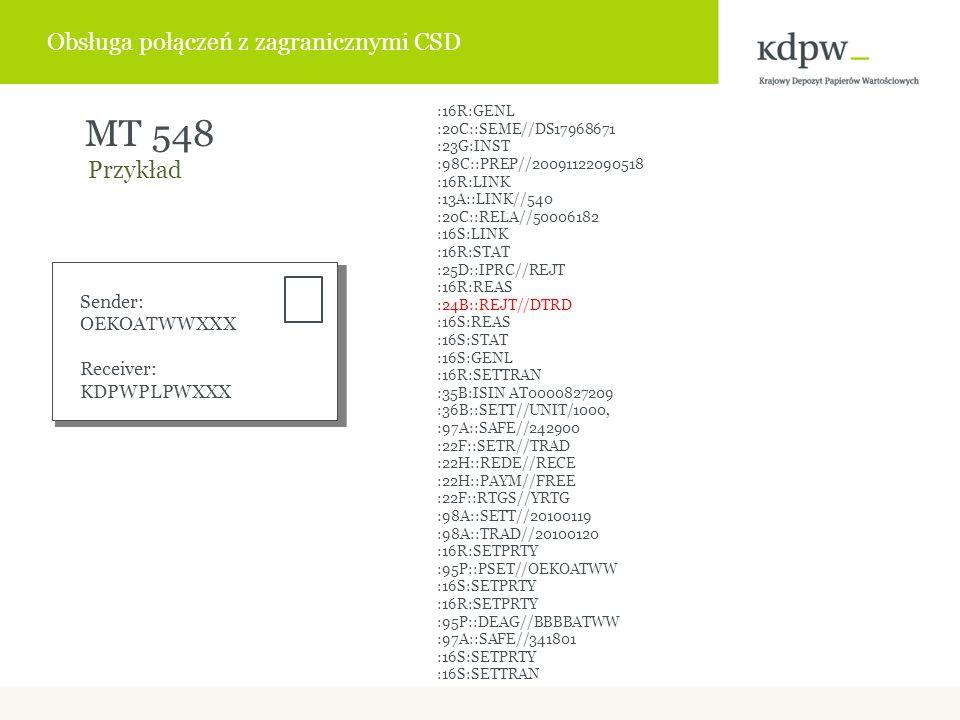 MT 548 Przykład :16R:GENL :20C::SEME//DS17968671 :23G:INST :98C::PREP//20091122090518 :16R:LINK :13A::LINK//540 :20C::RELA//50006182 :16S:LINK :16R:STAT :25D::IPRC//REJT :16R:REAS :24B::REJT//DTRD :16S:REAS :16S:STAT :16S:GENL :16R:SETTRAN :35B:ISIN AT0000827209 :36B::SETT//UNIT/1000, :97A::SAFE//242900 :22F::SETR//TRAD :22H::REDE//RECE :22H::PAYM//FREE :22F::RTGS//YRTG :98A::SETT//20100119 :98A::TRAD//20100120 :16R:SETPRTY :95P::PSET//OEKOATWW :16S:SETPRTY :16R:SETPRTY :95P::DEAG//BBBBATWW :97A::SAFE//341801 :16S:SETPRTY :16S:SETTRAN Sender: OEKOATWWXXX Receiver: KDPWPLPWXXX Obsługa połączeń z zagranicznymi CSD
