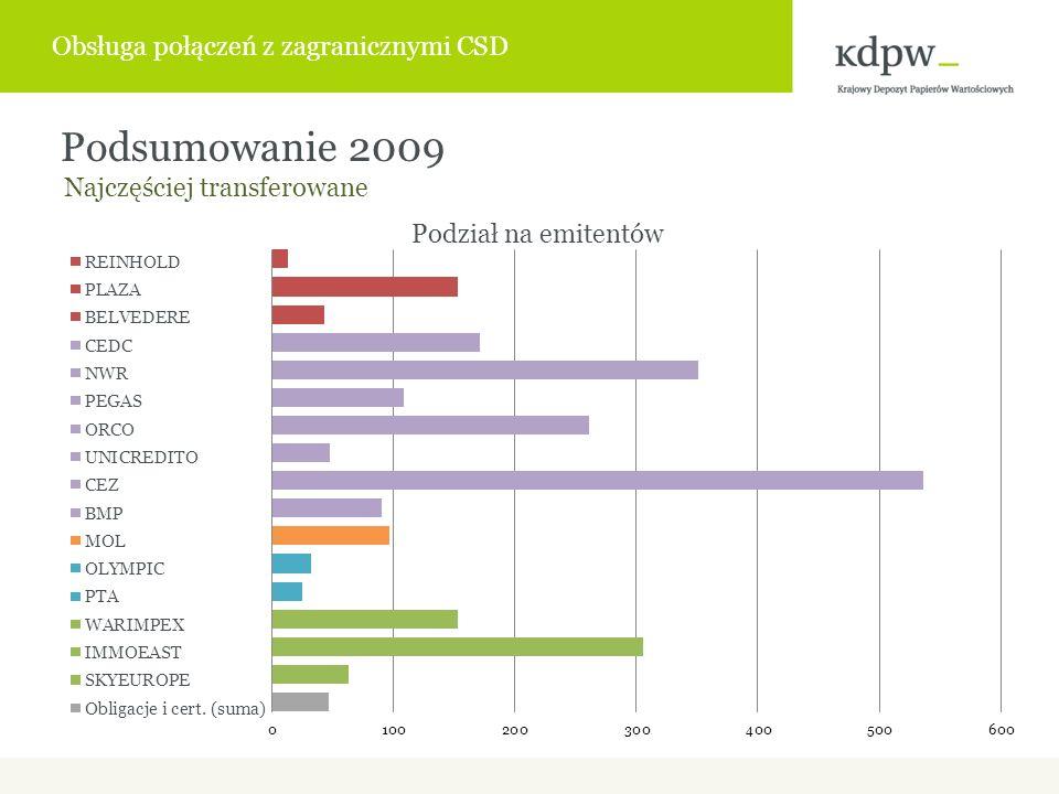 Podsumowanie 2009 Najczęściej transferowane Obsługa połączeń z zagranicznymi CSD