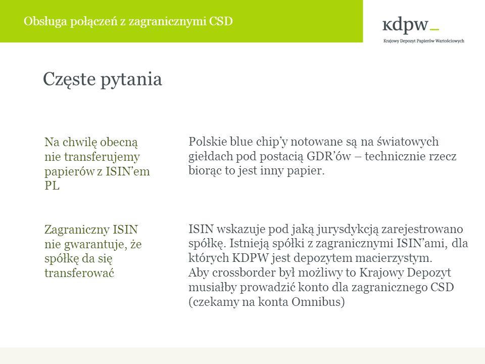 Polskie blue chip'y notowane są na światowych giełdach pod postacią GDR'ów – technicznie rzecz biorąc to jest inny papier.