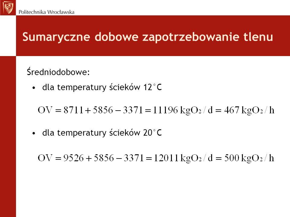 Sumaryczne dobowe zapotrzebowanie tlenu dla temperatury ścieków 12°C dla temperatury ścieków 20°C Średniodobowe: