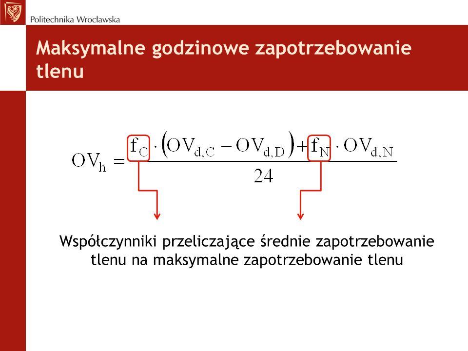 Maksymalne godzinowe zapotrzebowanie tlenu Współczynniki przeliczające średnie zapotrzebowanie tlenu na maksymalne zapotrzebowanie tlenu
