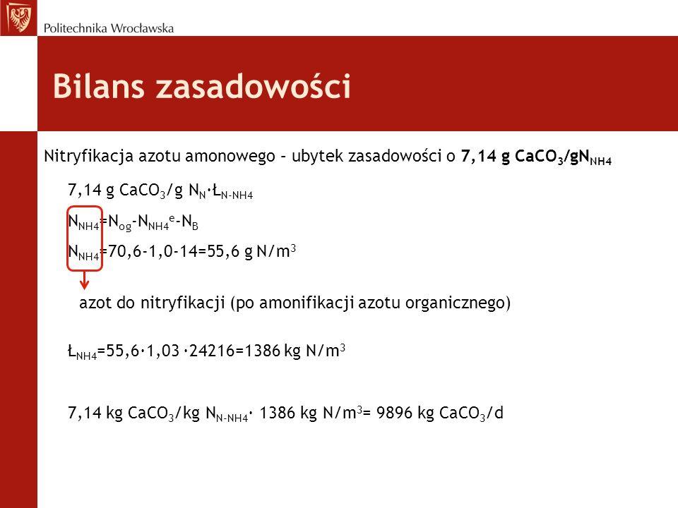 Bilans zasadowości Nitryfikacja azotu amonowego – ubytek zasadowości o 7,14 g CaCO 3 /gN NH4 7,14 g CaCO 3 /g N N ·Ł N-NH4 N NH4 =N og -N NH4 e -N B N NH4 =70,6-1,0-14=55,6 g N/m 3 7,14 kg CaCO 3 /kg N N-NH4 · 1386 kg N/m 3 = 9896 kg CaCO 3 /d azot do nitryfikacji (po amonifikacji azotu organicznego) Ł NH4 =55,6∙1,03 ∙24216=1386 kg N/m 3