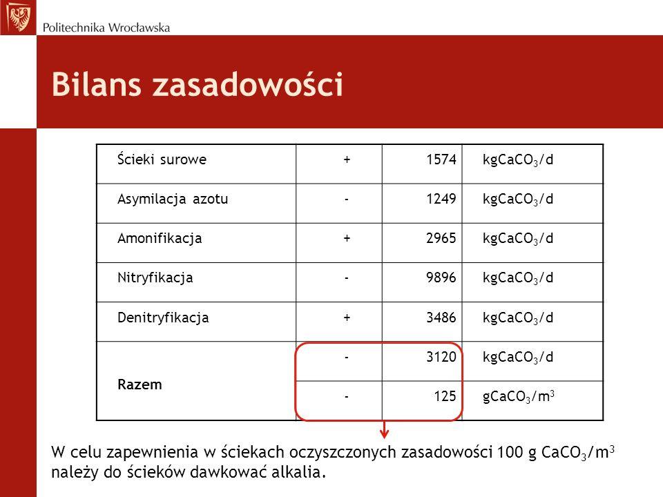 Ścieki surowe+1574kgCaCO 3 /d Asymilacja azotu-1249kgCaCO 3 /d Amonifikacja+2965kgCaCO 3 /d Nitryfikacja-9896kgCaCO 3 /d Denitryfikacja+3486kgCaCO 3 /d Razem -3120kgCaCO 3 /d -125gCaCO 3 /m 3 W celu zapewnienia w ściekach oczyszczonych zasadowości 100 g CaCO 3 /m 3 należy do ścieków dawkować alkalia.
