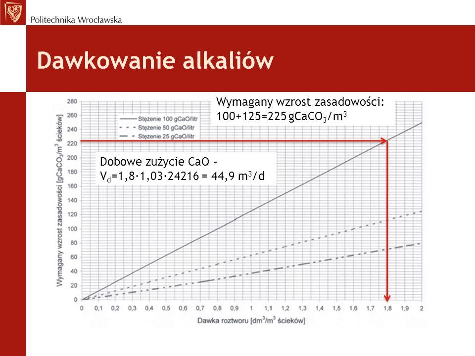 Dawkowanie alkaliów Wymagany wzrost zasadowości: 100+125=225 gCaCO 3 /m 3 Dobowe zużycie CaO – V d =1,8·1,03·24216 = 44,9 m 3 /d