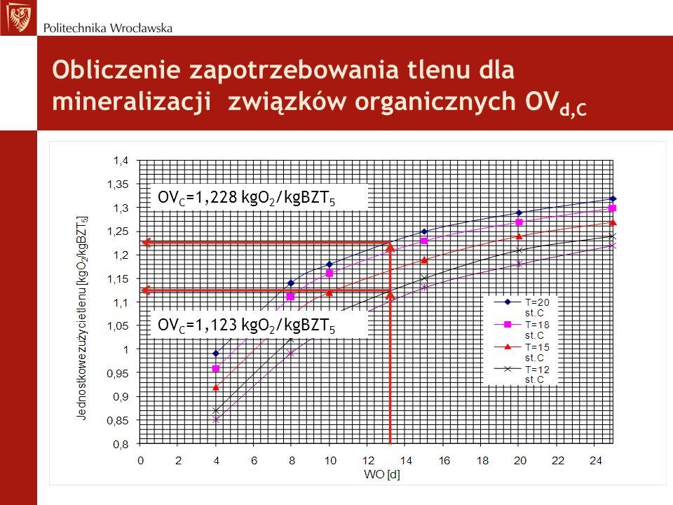 Obliczenie zapotrzebowania tlenu dla mineralizacji związków organicznych OV d,C OV C =1,228 kgO 2 /kgBZT 5 OV C =1,123 kgO 2 /kgBZT 5