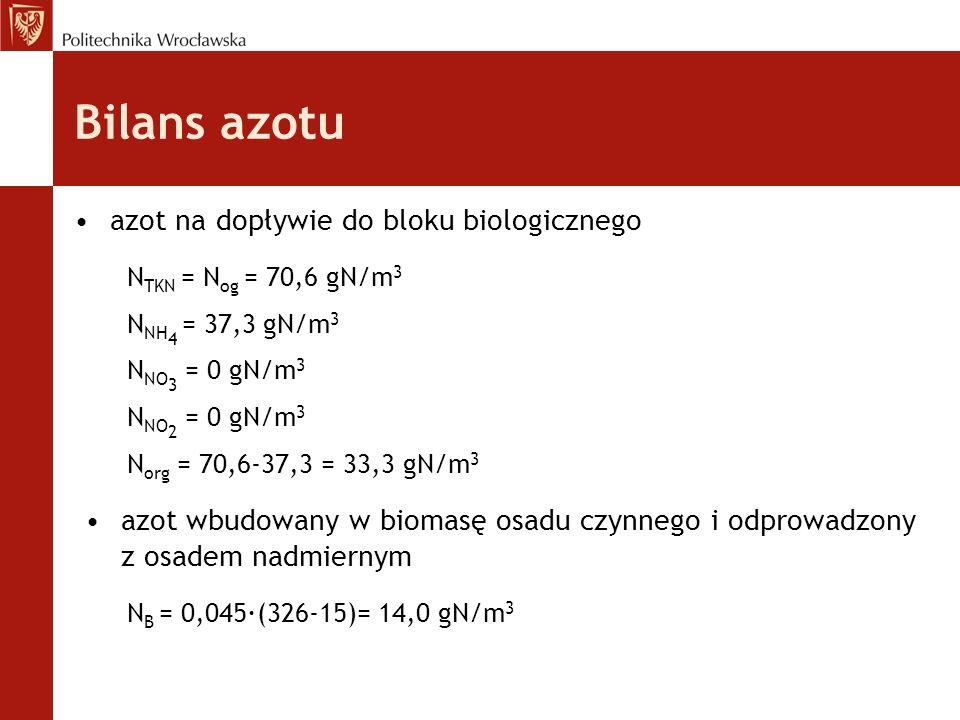 Bilans azotu azot na dopływie do bloku biologicznego N TKN = N og = 70,6 gN/m 3 N NH 4 = 37,3 gN/m 3 N NO 3 = 0 gN/m 3 N NO 2 = 0 gN/m 3 N org = 70,6-37,3 = 33,3 gN/m 3 azot wbudowany w biomasę osadu czynnego i odprowadzony z osadem nadmiernym N B = 0,045·(326-15)= 14,0 gN/m 3