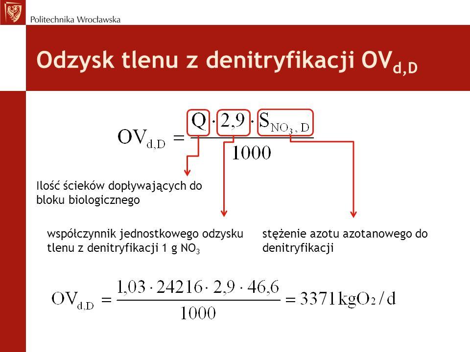 Odzysk tlenu z denitryfikacji OV d,D Ilość ścieków dopływających do bloku biologicznego współczynnik jednostkowego odzysku tlenu z denitryfikacji 1 g NO 3 stężenie azotu azotanowego do denitryfikacji