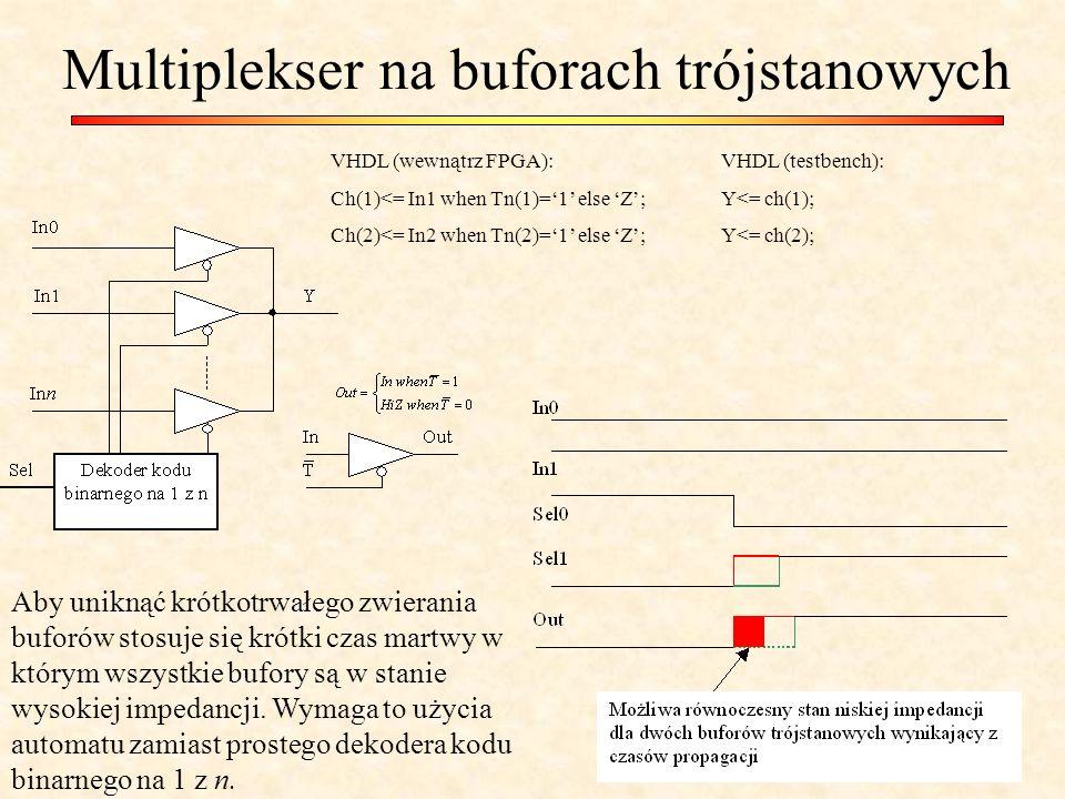 Multiplekser na buforach trójstanowych Aby uniknąć krótkotrwałego zwierania buforów stosuje się krótki czas martwy w którym wszystkie bufory są w stanie wysokiej impedancji.