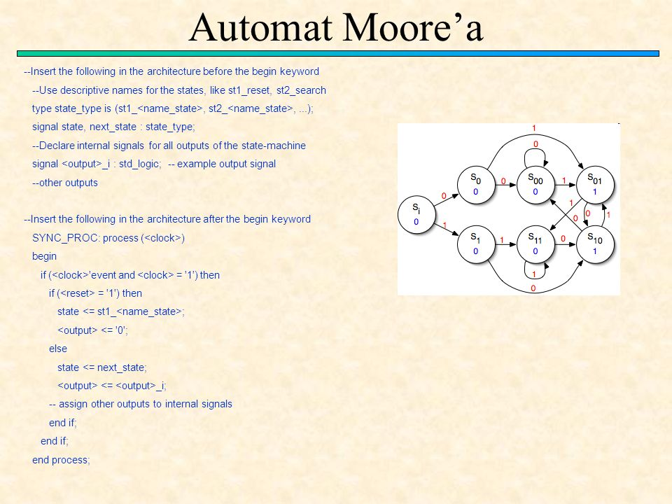 Automat Moore'a --Insert the following in the architecture before the begin keyword --Use descriptive names for the states, like st1_reset, st2_search type state_type is (st1_, st2_,...); signal state, next_state : state_type; --Declare internal signals for all outputs of the state-machine signal _i : std_logic; -- example output signal --other outputs --Insert the following in the architecture after the begin keyword SYNC_PROC: process ( ) begin if ( event and = 1 ) then if ( = 1 ) then state ; <= 0 ; else state <= next_state; _i; -- assign other outputs to internal signals end if; end process;