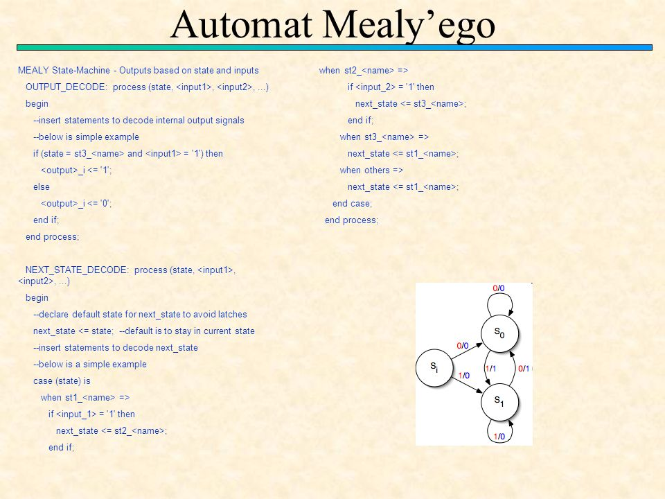 Automat Mealy'ego MEALY State-Machine - Outputs based on state and inputs OUTPUT_DECODE: process (state,,,...) begin --insert statements to decode internal output signals --below is simple example if (state = st3_ and = 1 ) then _i <= 1 ; else _i <= 0 ; end if; end process; NEXT_STATE_DECODE: process (state,,,...) begin --declare default state for next_state to avoid latches next_state <= state; --default is to stay in current state --insert statements to decode next_state --below is a simple example case (state) is when st1_ => if = 1 then next_state ; end if; when st2_ => if = 1 then next_state ; end if; when st3_ => next_state ; when others => next_state ; end case; end process;