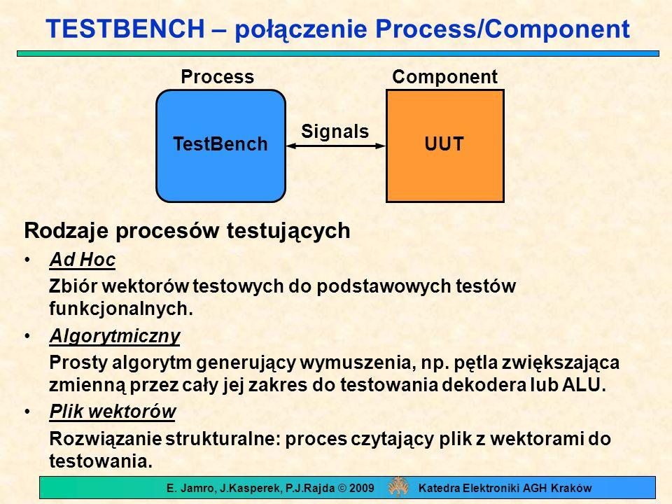 TESTBENCH – połączenie Process/Component Rodzaje procesów testujących Ad Hoc Zbiór wektorów testowych do podstawowych testów funkcjonalnych. Algorytmi