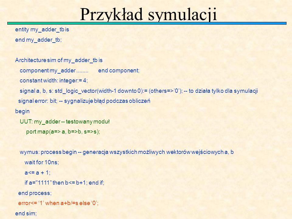 Przykład symulacji entity my_adder_tb is end my_adder_tb; Architecture sim of my_adder_tb is component my_adder........ end component; constant width: