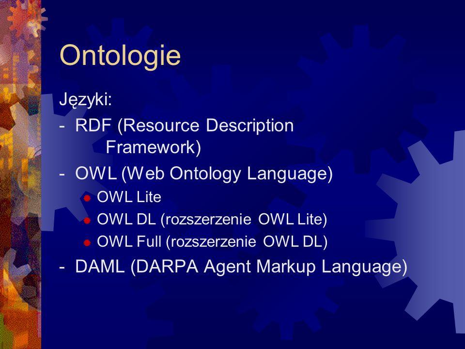 Ontologie w tekstach  Automatyczna budowa ontologii na podstawie tekstu – Ontology Learning  Information Extraction – wspomaganie wydobywania wiedzy z tekstu  Information Retrieval – wspomaganie wyszukiwania i grupowania dokumentów  Automatyczne generowanie odpowiedzi na zapytania