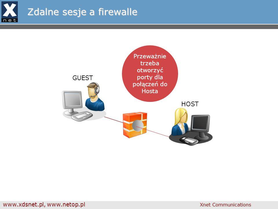www.xdsnet.pl, www.netop.pl Xnet Communications Przeważnie trzeba otworzyć porty dla połączeń do Hosta HOST GUEST Zdalne sesje a firewalle