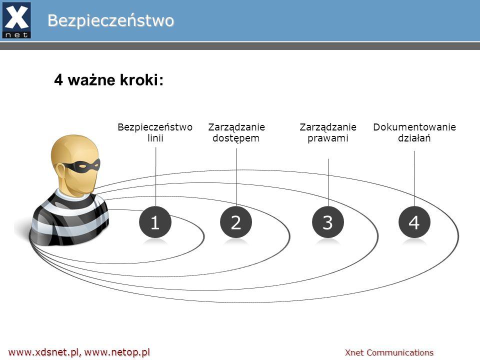 Bezpieczeństwo linii Zarządzanie dostępem Zarządzanie prawami Dokumentowanie działań Bezpieczeństwo 4 ważne kroki: Xnet Communications www.xdsnet.pl, www.netop.pl