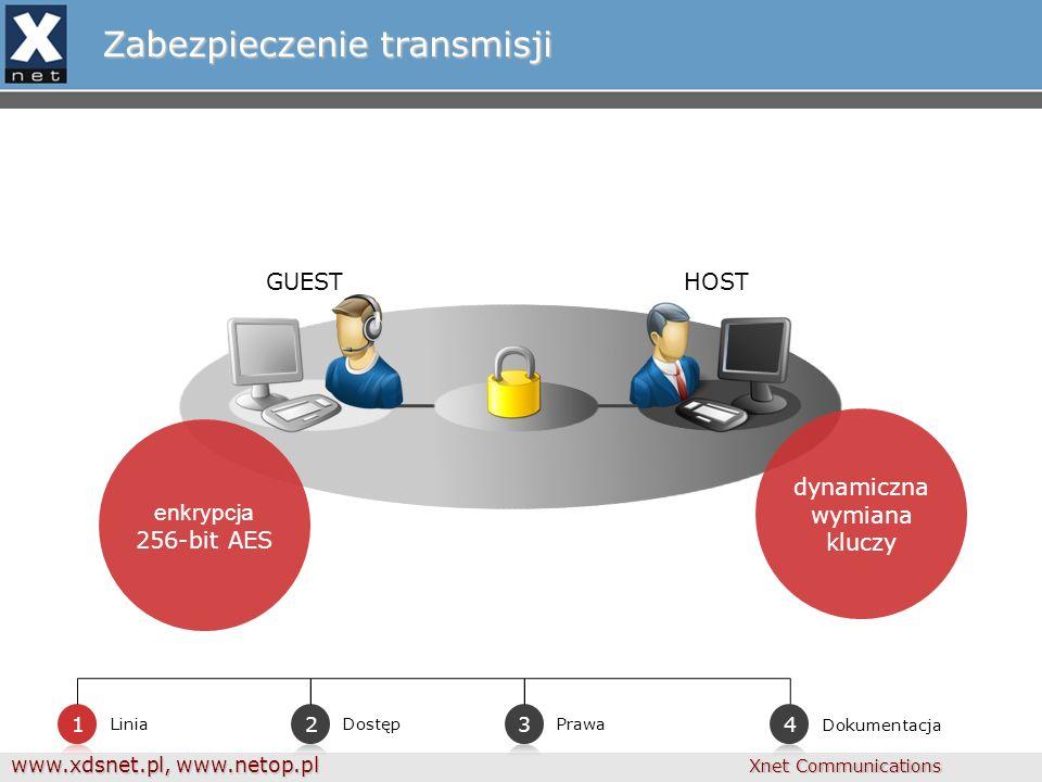 Xnet Communications HOSTGUEST Prawa Dostęp Dokumentacja Linia dynamiczna wymiana kluczy enkrypcja 256-bit AES Zabezpieczenie transmisji