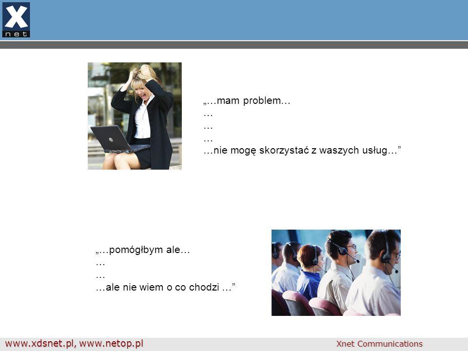 www.xdsnet.pl, www.netop.pl Xnet Communications Host Nie znamy adresu IP klienta - jest poza naszą siecią Nie potrzebujemy pełnej funkcjonalności NetOp Remote Control Nie chcemy (nie możemy) instalować mu oprogramowania Potrzebny jest prosty program - bez żadnej instalacji - nawiąże połączenie z naszym centrum HOST Bezdomny PC