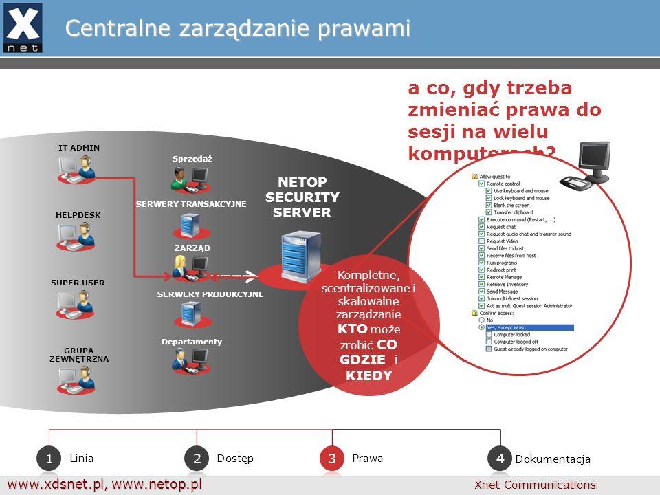www.xdsnet.pl, www.netop.pl Xnet Communications a co, gdy trzeba zmieniać prawa do sesji na wielu komputerach.