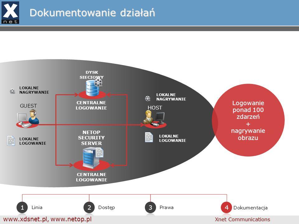 www.xdsnet.pl, www.netop.pl Xnet Communications Prawa DostępLinia NETOP SECURITY SERVER GUEST HOST Logowanie ponad 100 zdarzeń + nagrywanie obrazu LOKALNE LOGOWANIE CENTRALNE LOGOWANIE LOKALNE NAGRYWANIE LOKALNE NAGRYWANIE DYSK SIECIOWY Dokumentacja Dokumentowanie działań