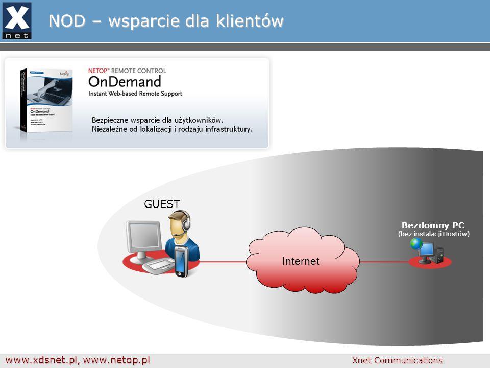 www.xdsnet.pl, www.netop.pl Xnet Communications Bezdomny PC (bez instalacji Hostów) GUEST Internet NOD – wsparcie dla klientów