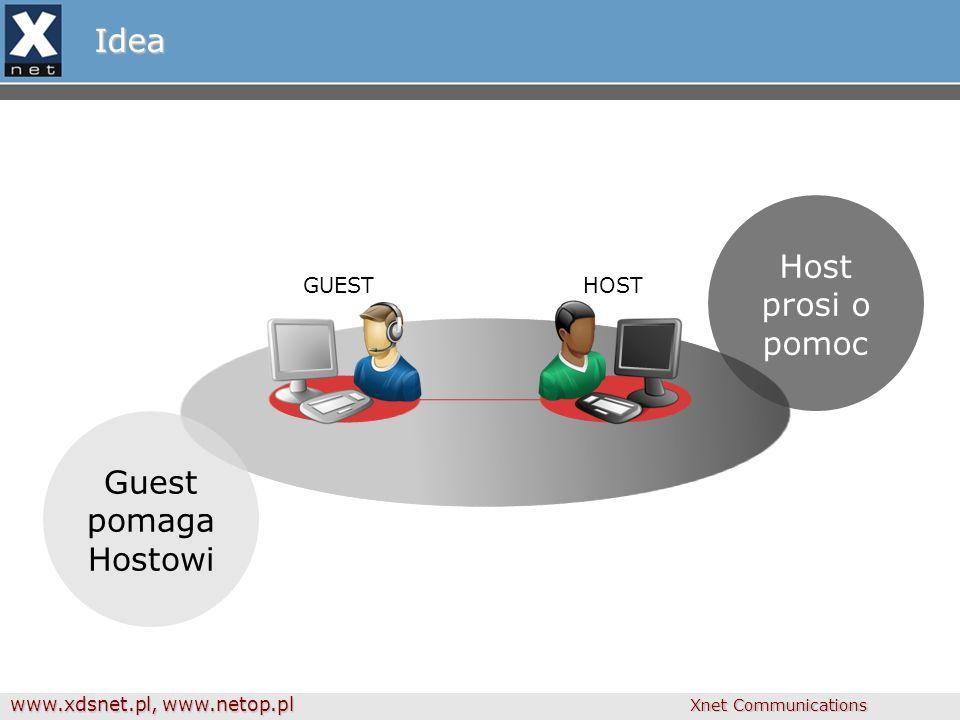 www.xdsnet.pl, www.netop.pl Xnet Communications HOST Host prosi o pomoc Guest pomaga Hostowi GUEST Idea