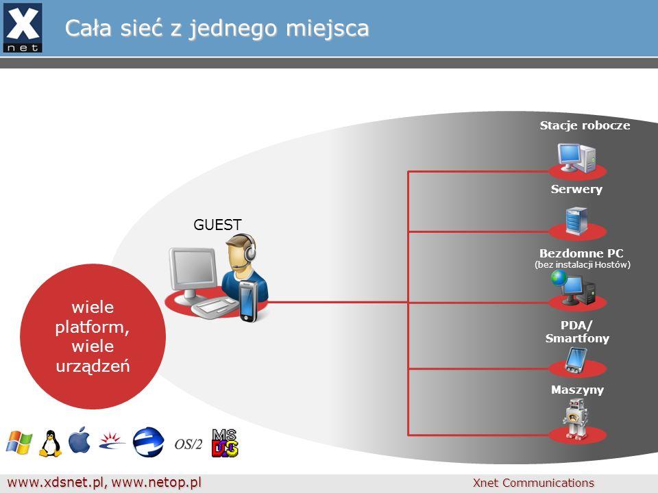 www.xdsnet.pl, www.netop.pl Xnet Communications GUEST Serwery Stacje robocze Maszyny Bezdomne PC (bez instalacji Hostów) wiele platform, wiele urządzeń PDA/ Smartfony Cała sieć z jednego miejsca