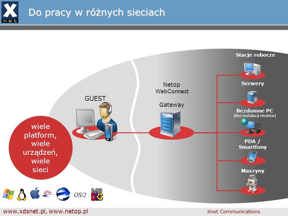 www.xdsnet.pl, www.netop.pl Xnet Communications Dużo możliwości GUEST HOST Kilka Guestów do jednego Hosta (w tym samym czasie) Jeden Guest do wielu Hostów (w tym samym czasie) Xnet Communications