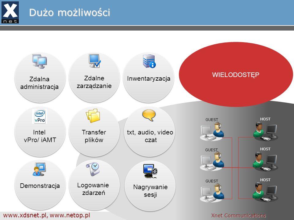 www.xdsnet.pl, www.netop.pl Xnet Communications Kontrola dostępu Dużo możliwości GUEST HOST WIELODOSTĘP Snap shot Maskowanie okien Uruchamianie programów Wysyłanie wiadomości Prośba o pomoc skryptowanie Cicha instalacja ActiveX Xnet Communications