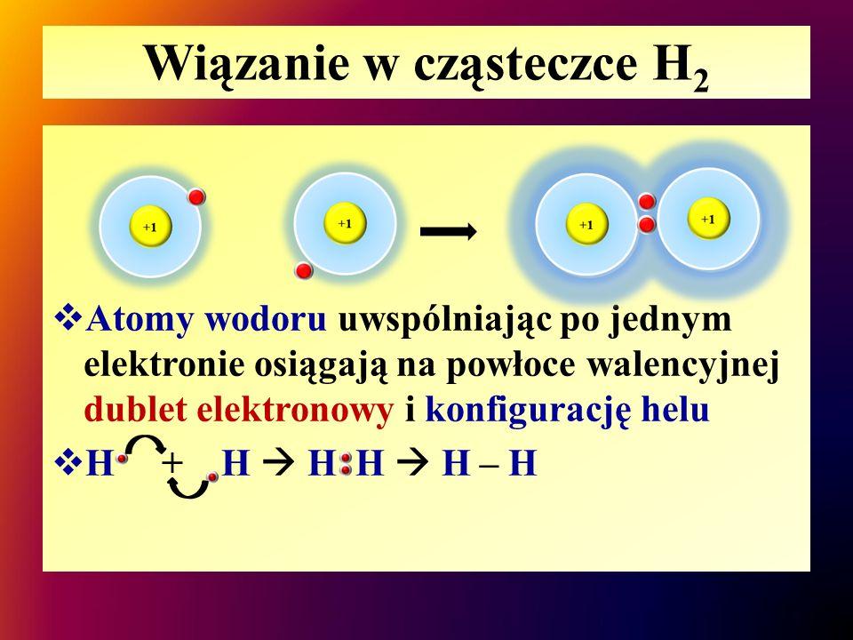 Wiązanie w cząsteczce H 2  Atomy wodoru uwspólniając po jednym elektronie osiągają na powłoce walencyjnej dublet elektronowy i konfigurację helu  H