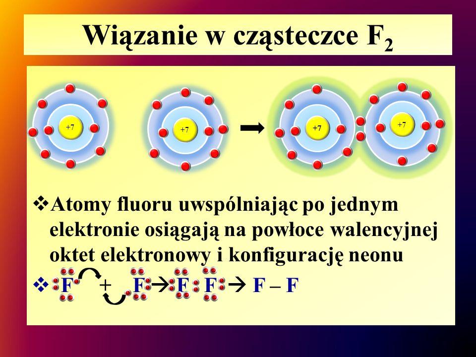 Wiązanie w cząsteczce F 2  Atomy fluoru uwspólniając po jednym elektronie osiągają na powłoce walencyjnej oktet elektronowy i konfigurację neonu  F