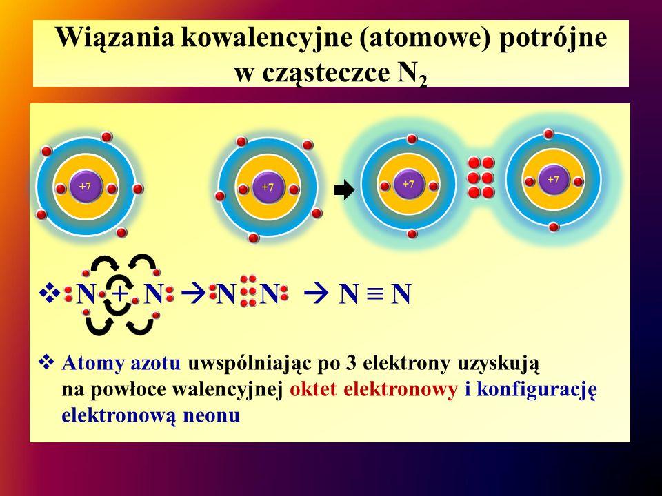 Wiązania kowalencyjne (atomowe) potrójne w cząsteczce N 2  N + N  N N  N ≡ N  Atomy azotu uwspólniając po 3 elektrony uzyskują na powłoce walencyj